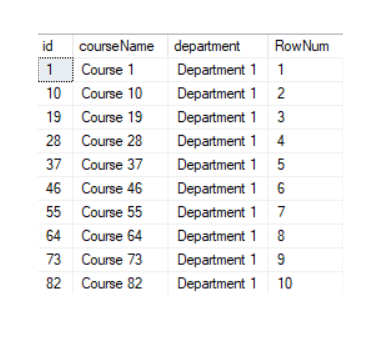 Pagination in SQL using ROW_NUMBER function